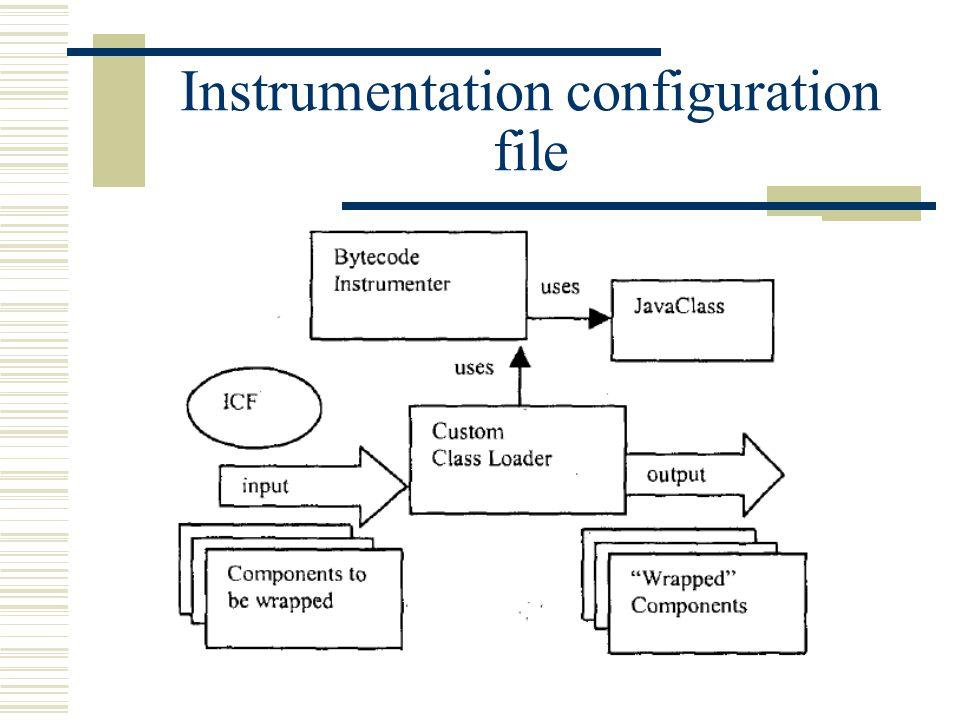 Instrumentation configuration file