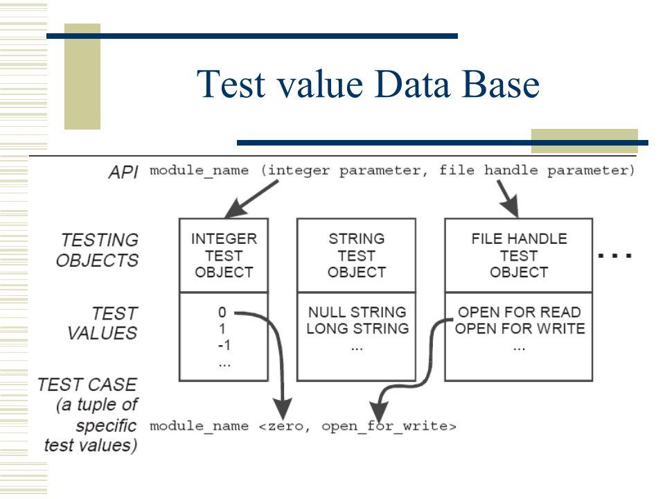 Test value Data Base