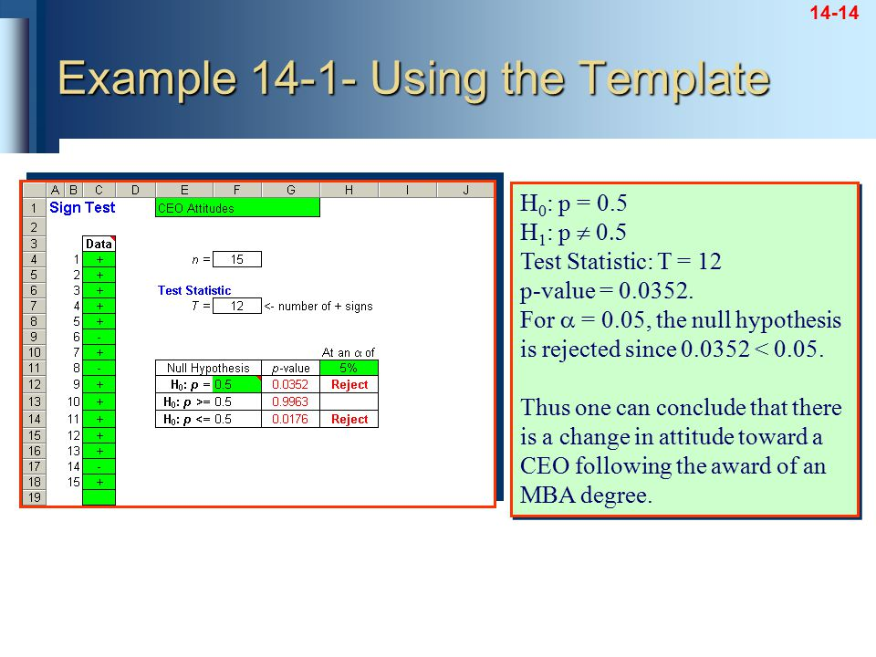 14-14 Example 14-1- Using the Template H 0 : p = 0.5 H 1 : p  Test Statistic: T = 12 p-value = 0.0352. For  = 0.05, the null hypothesis is rejec