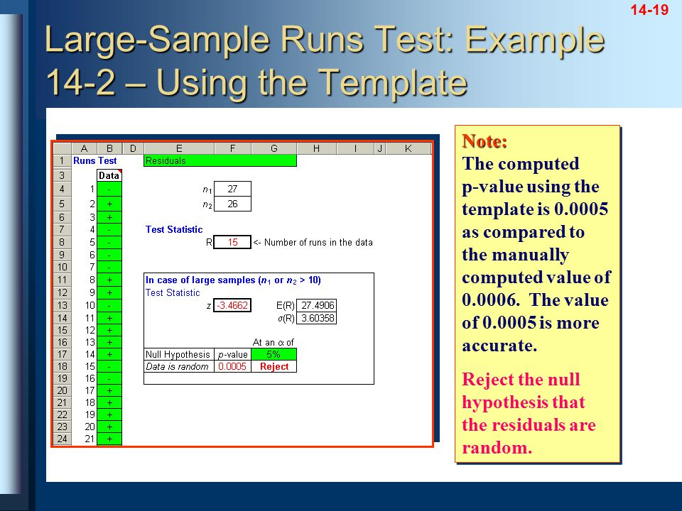 14-19 Large-Sample Runs Test: Example 14-2 – Using the Template Note: Note: The computed p-value using the template is 0.0005 as compared to the manua