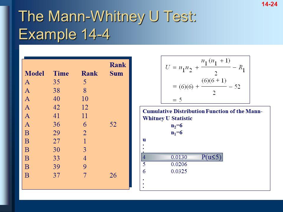 14-24 Cumulative Distribution Function of the Mann- Whitney U Statistic n 2 =6 n 1 =6 u. 40.0130 50.0206 60.0325. Rank ModelTimeRankSum A35 5 A38 8 A4