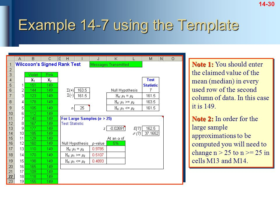 14-30 Example 14-7 using the Template Note 1: Note 1: You should enter the claimed value of the mean (median) in every used row of the second column o