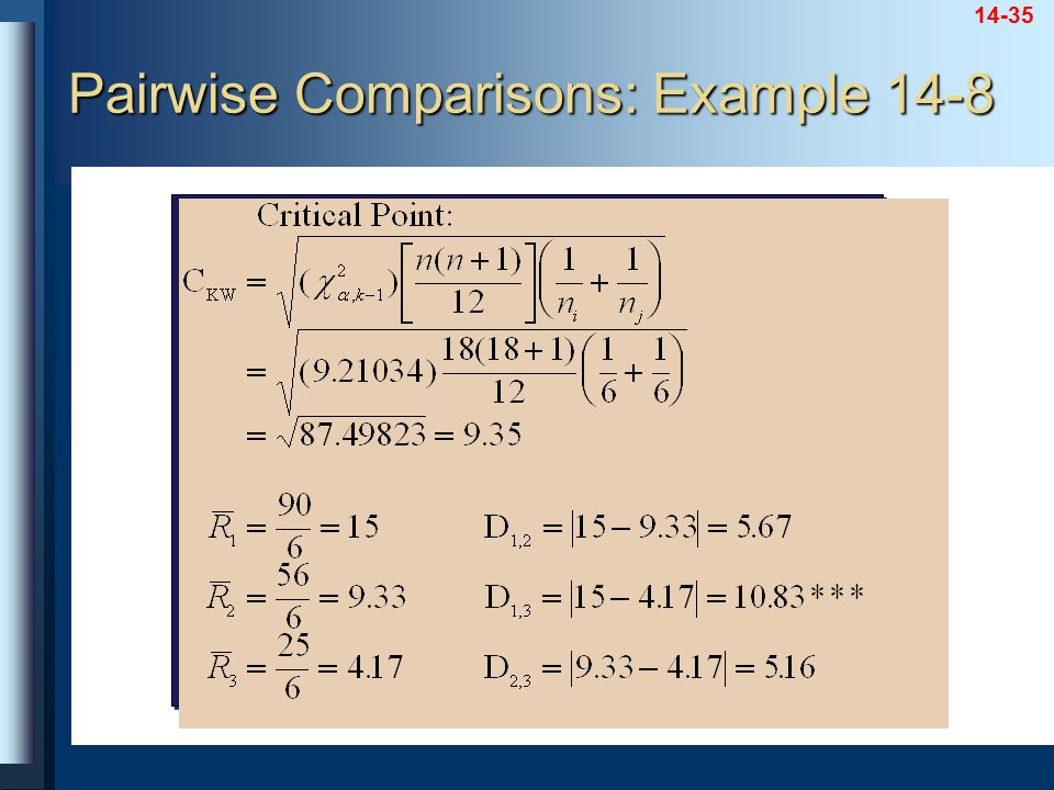 14-35 Pairwise Comparisons: Example 14-8