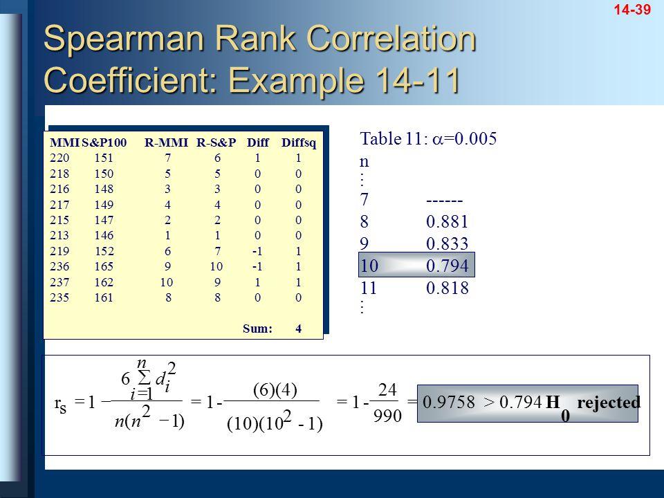14-39 Table 11:  =0.005 n. 7------ 80.881 90.833 100.794 110.818. r s =1- (6)(4) (10)(10 2 -1) =1- 24 990 =0.9758>0.794     1 6 2 1 2 1 d i i n