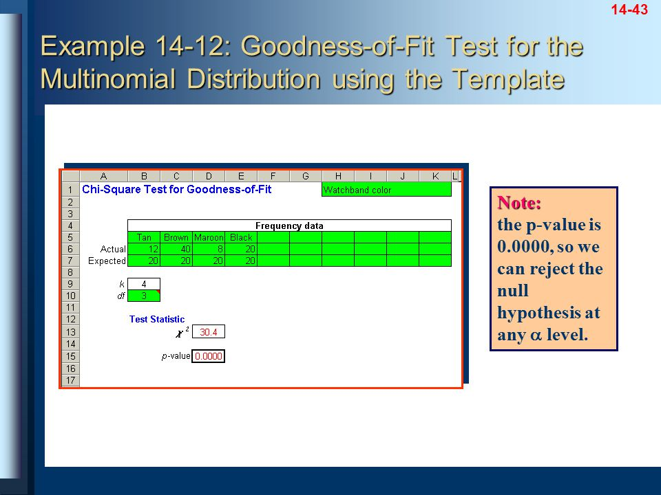 14-43 Example 14-12: Goodness-of-Fit Test for the Multinomial Distribution using the Template Note: Note: the p-value is 0.0000, so we can reject the