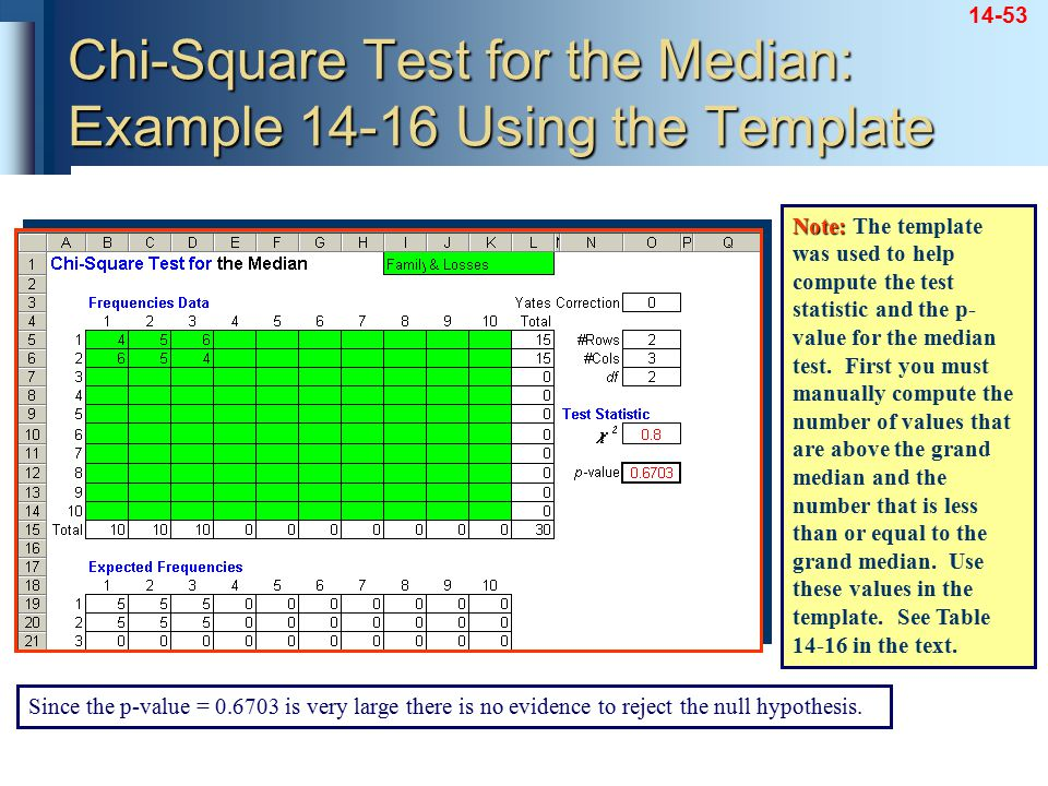 14-53 Chi-Square Test for the Median: Example 14-16 Using the Template Note: Note: The template was used to help compute the test statistic and the p-