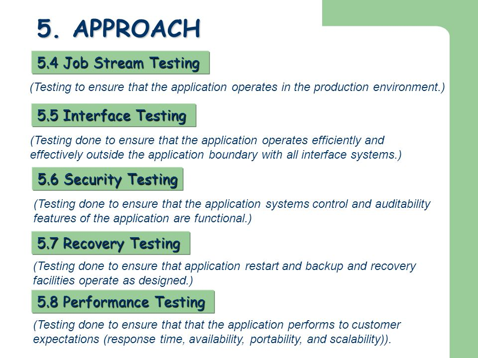5. APPROACH 5.4 Job Stream Testing 5.5 Interface Testing 5.6 Security Testing (Testing done to ensure that the application systems control and auditab