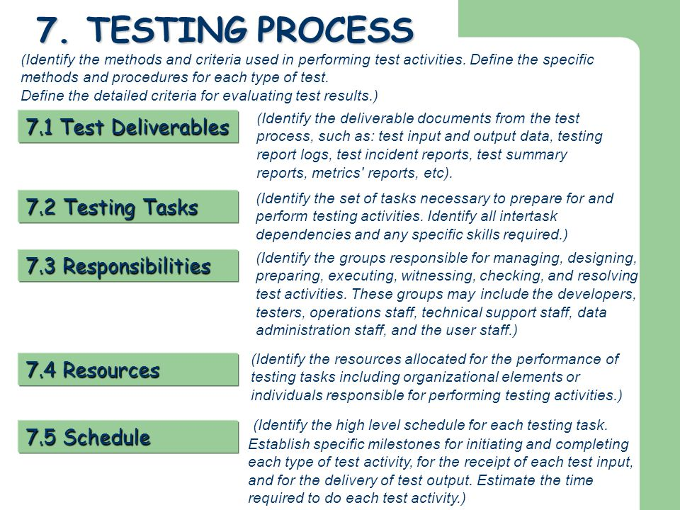 7. TESTING PROCESS (Identify the methods and criteria used in performing test activities. Define the specific methods and procedures for each type of