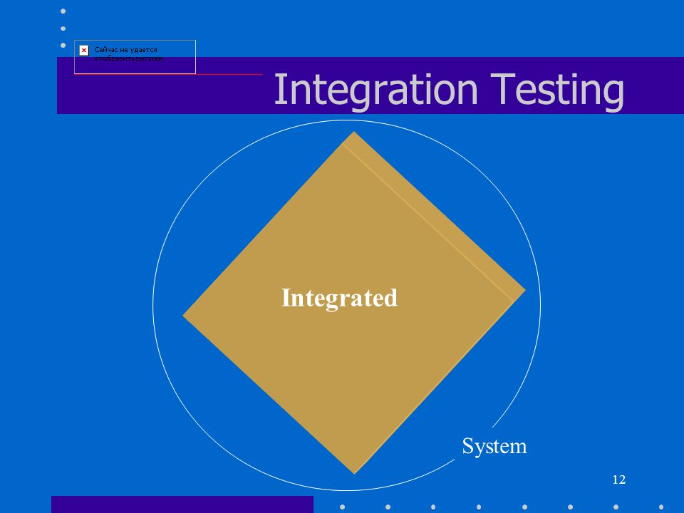 12 Component Integration Testing Component System Integrated