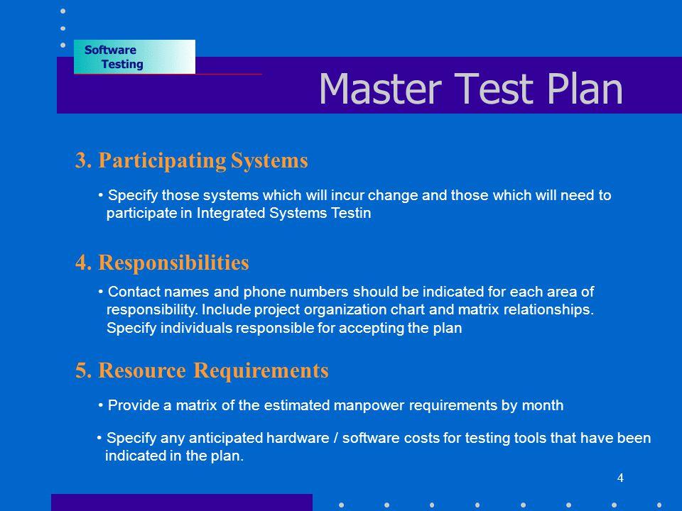 5 Master Test Plan 6.Schedules 7.
