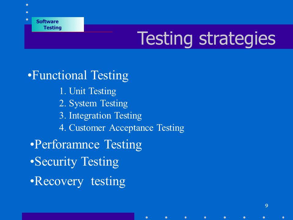 10 Unit Testing Unit System