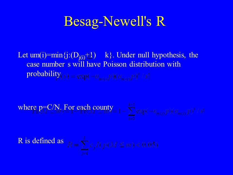 Besag-Newell s R Let um(i)=min{j:(D j(i) +1) k}.