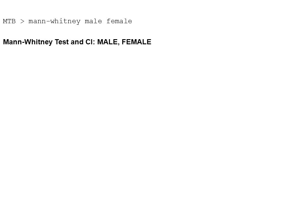 Mann-Whitney Test and CI: MALE, FEMALE
