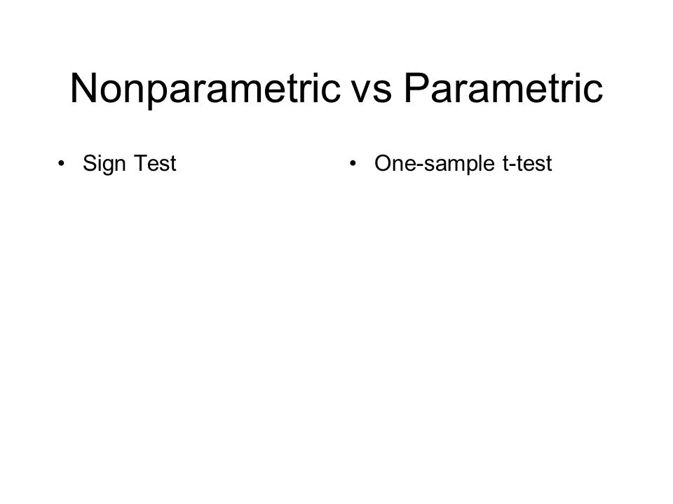 Sign TestOne-sample t-test
