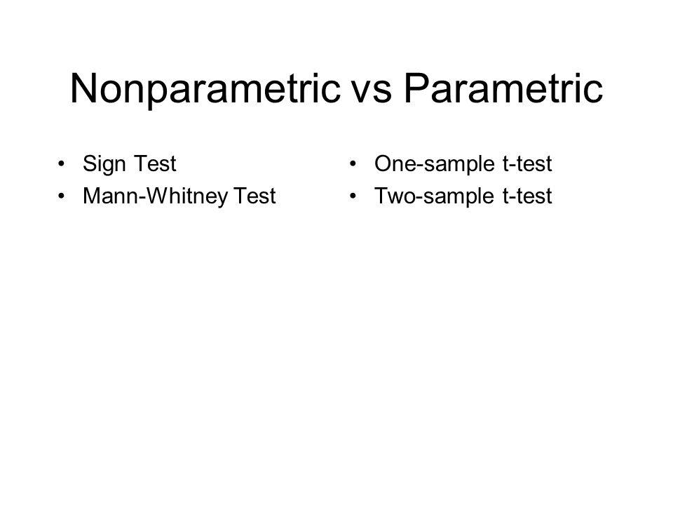 Nonparametric vs Parametric Sign Test Mann-Whitney Test One-sample t-test Two-sample t-test