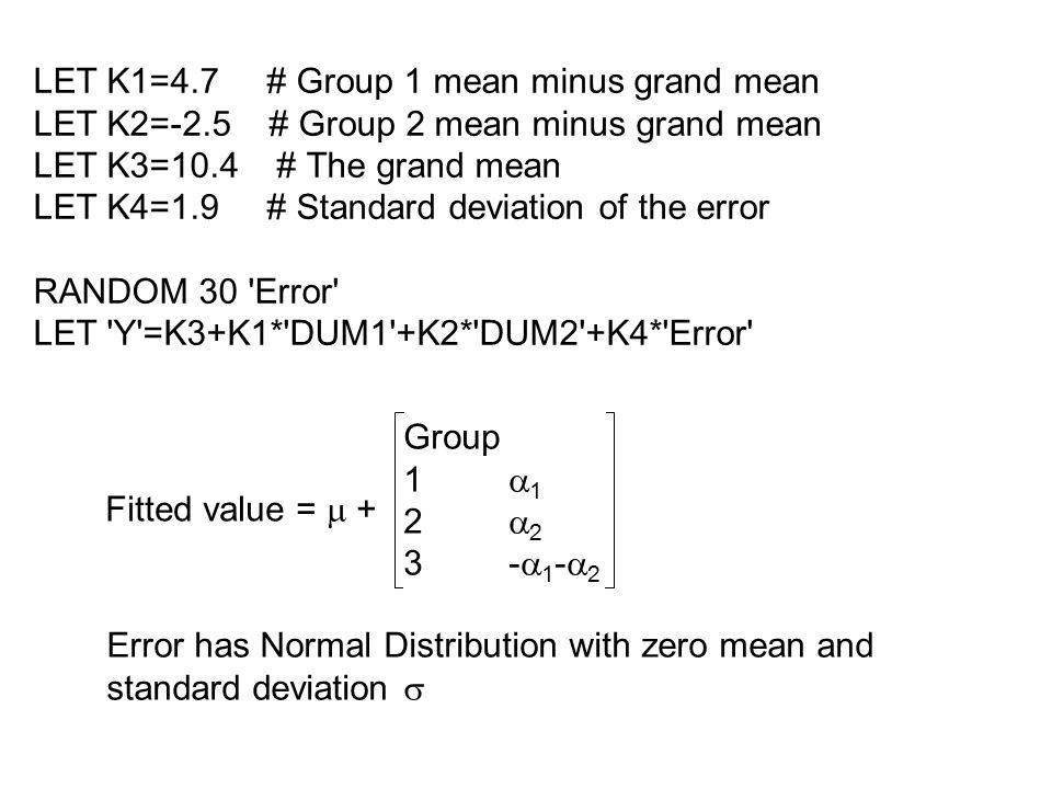 LET K1=4.7 # Group 1 mean minus grand mean LET K2=-2.5 # Group 2 mean minus grand mean LET K3=10.4 # The grand mean LET K4=1.9 # Standard deviation of the error RANDOM 30 Error LET Y =K3+K1* DUM1 +K2* DUM2 +K4* Error Fitted value =  + Group 1  1 2  2 3-  1 -  2 Error has Normal Distribution with zero mean and standard deviation 