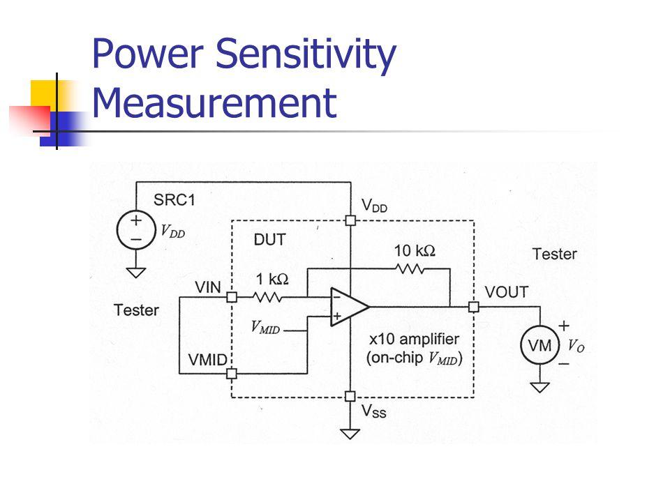 Power Sensitivity Measurement