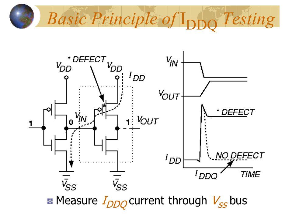 Built-in Current Sensors (BICSs) BICS CUT Test Pass /Fail VDD Inputs Outputs OR CUT BICS Inputs Outputs Test Pass /Fail VDD Sometimes called ISSQ testing