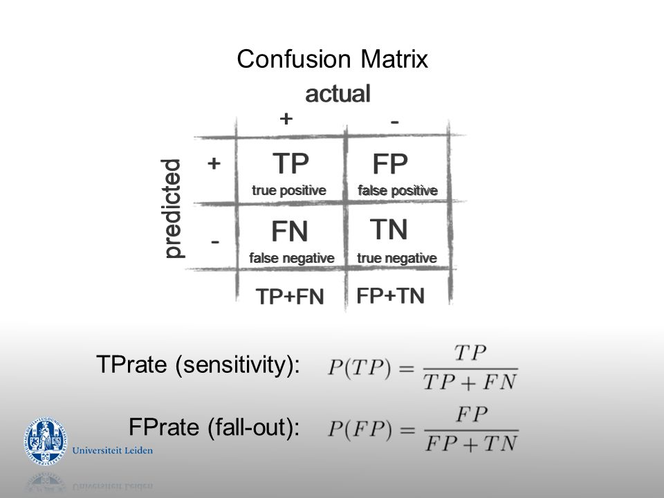 Confusion Matrix TPrate (sensitivity): FPrate (fall-out): ++ -- ++ -- TP FN FP TN actual predicted TP+FN FP+TN true positive false positive false nega