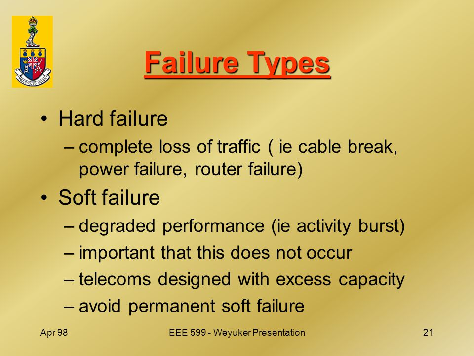 Apr 98EEE 599 - Weyuker Presentation21 Failure Types Hard failure –complete loss of traffic ( ie cable break, power failure, router failure) Soft failure –degraded performance (ie activity burst) –important that this does not occur –telecoms designed with excess capacity –avoid permanent soft failure