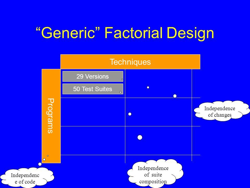 """Generic"" Factorial Design Techniques Programs 50 Test Suites 29 Versions Independenc e of code Independence of suite composition Independence of chan"