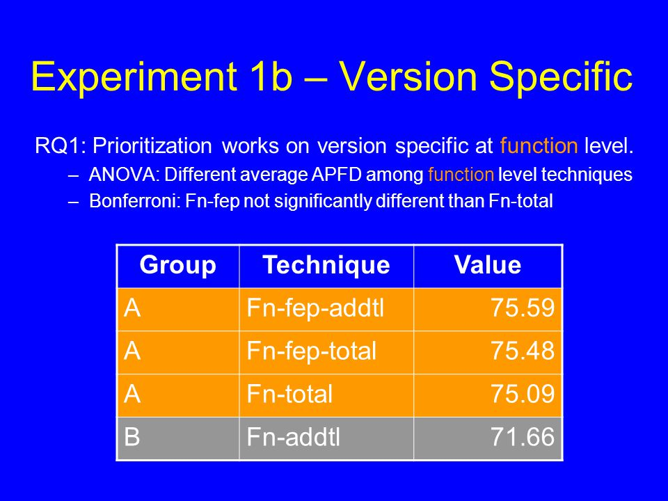 Experiment 1b – Version Specific RQ1: Prioritization works on version specific at function level.