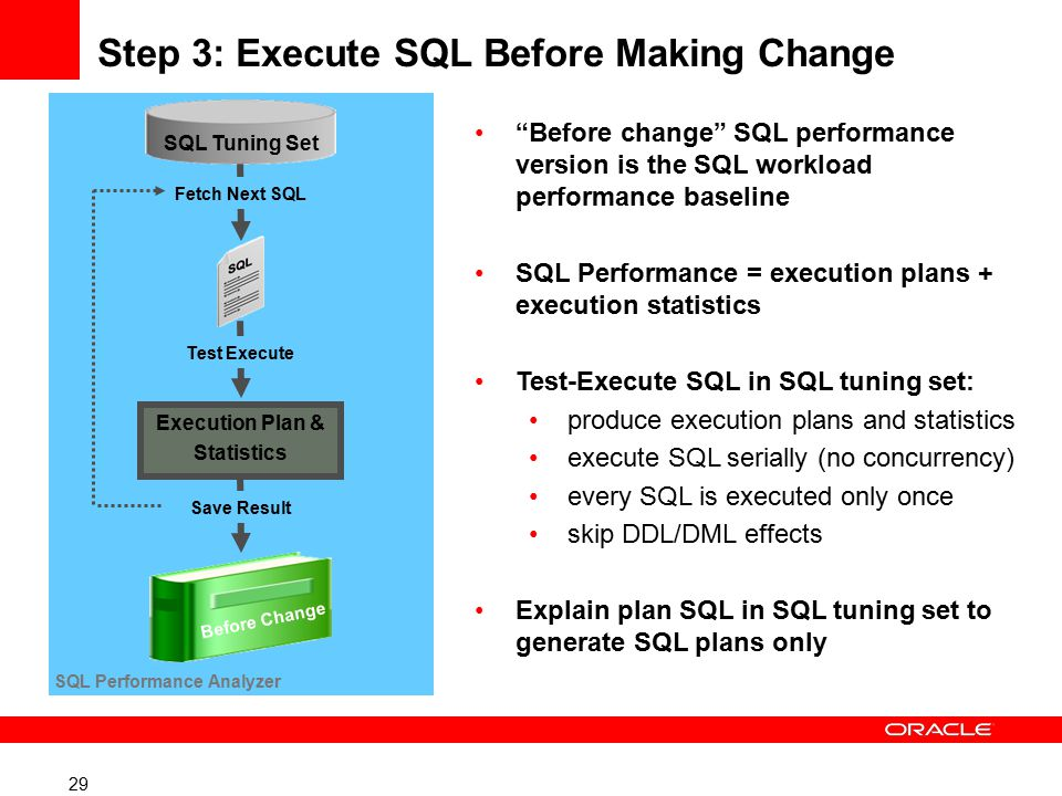 29 Step 3: Execute SQL Before Making Change Before change SQL performance version is the SQL workload performance baseline SQL Performance = execution plans + execution statistics Test-Execute SQL in SQL tuning set: produce execution plans and statistics execute SQL serially (no concurrency) every SQL is executed only once skip DDL/DML effects Explain plan SQL in SQL tuning set to generate SQL plans only SQL Tuning Set Fetch Next SQL SQL Performance Analyzer Execution Plan & Statistics Test Execute Save Result Before Change
