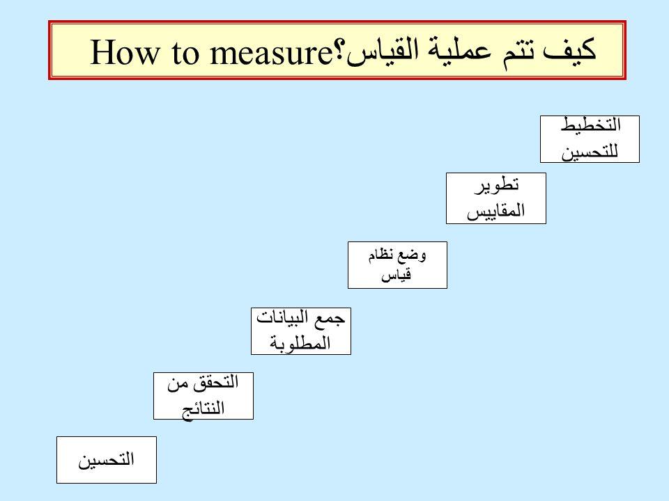 كيف تتم عملية القياس؟ How to measure تطوير المقاييس جمع البيانات المطلوبة التحقق من النتائج التحسين وضع نظام قياس التخطيط للتحسين