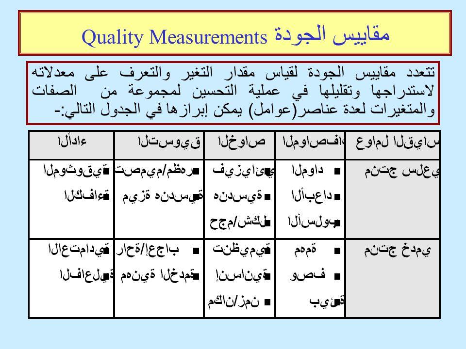 مقاييس الجودة Quality Measurements تتعدد مقاييس الجودة لقياس مقدار التغير والتعرف على معدلاته لاستدراجها وتقليلها في عملية التحسين لمجموعة من الصفات و