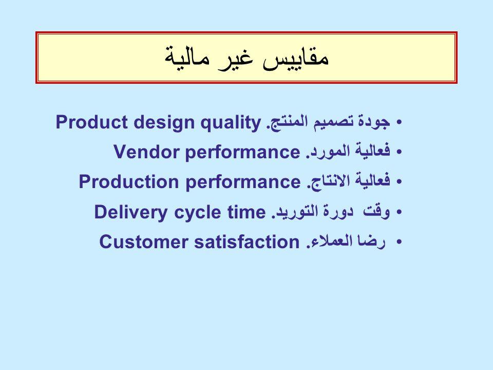 تطوير المقاييس القيام بالتحليل المبدئي.اختيار المقاييس بناء على ما يتطلبه صنع القرار.