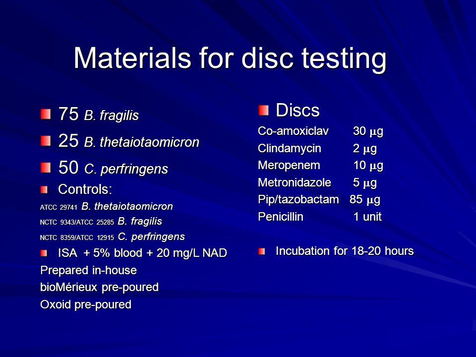 Materials for disc testing 75 B.fragilis 25 B. thetaiotaomicron 50 C.