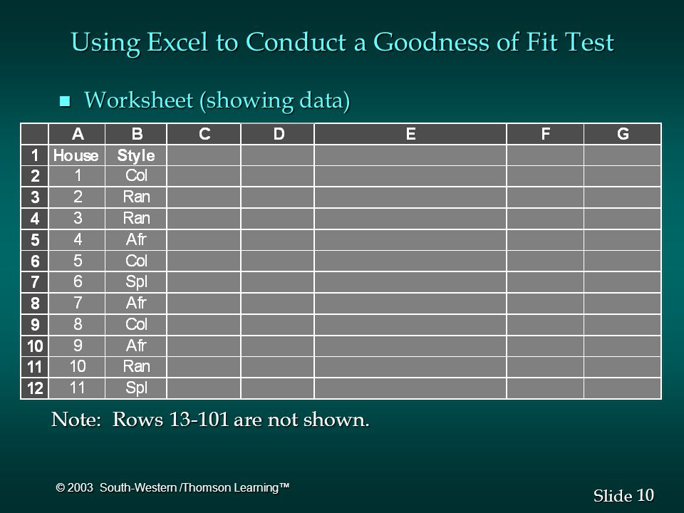 10 Slide © 2003 South-Western /Thomson Learning™ n Worksheet (showing data) Using Excel to Conduct a Goodness of Fit Test Note: Rows 13-101 are not shown.
