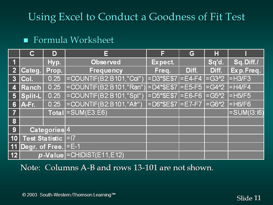 11 Slide © 2003 South-Western /Thomson Learning™ Using Excel to Conduct a Goodness of Fit Test n Formula Worksheet Note: Columns A-B and rows 13-101 are not shown.