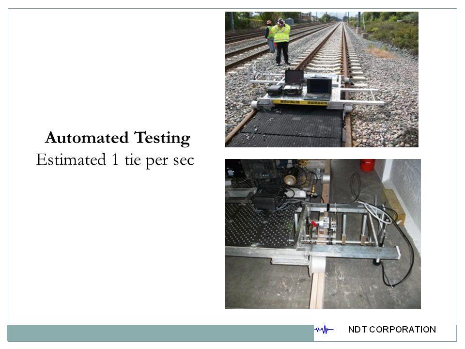 Automated Testing Estimated 1 tie per sec
