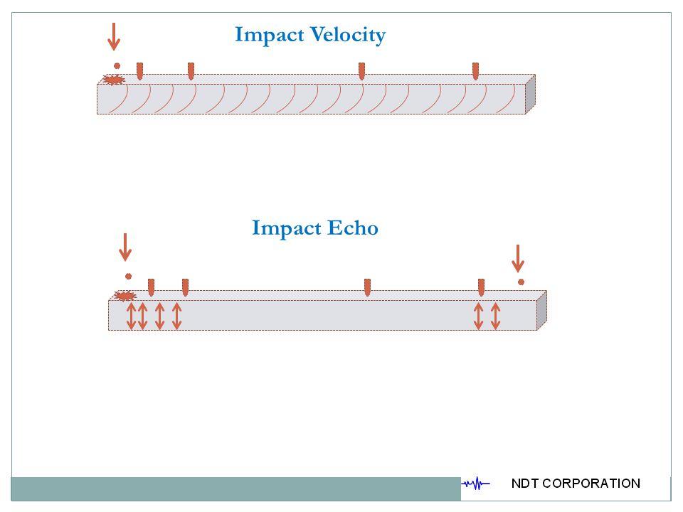 Impact Velocity Impact Echo
