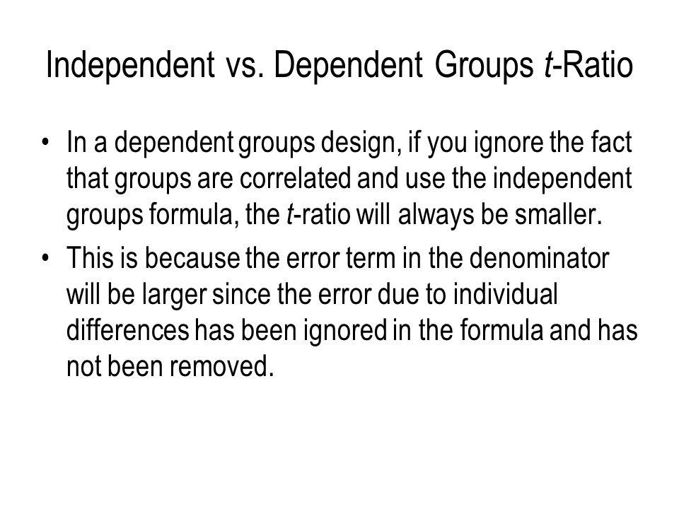 Independent vs.