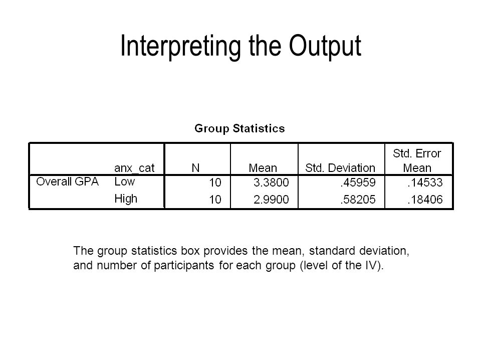 Interpreting the Output The group statistics box provides the mean, standard deviation, and number of participants for each group (level of the IV).