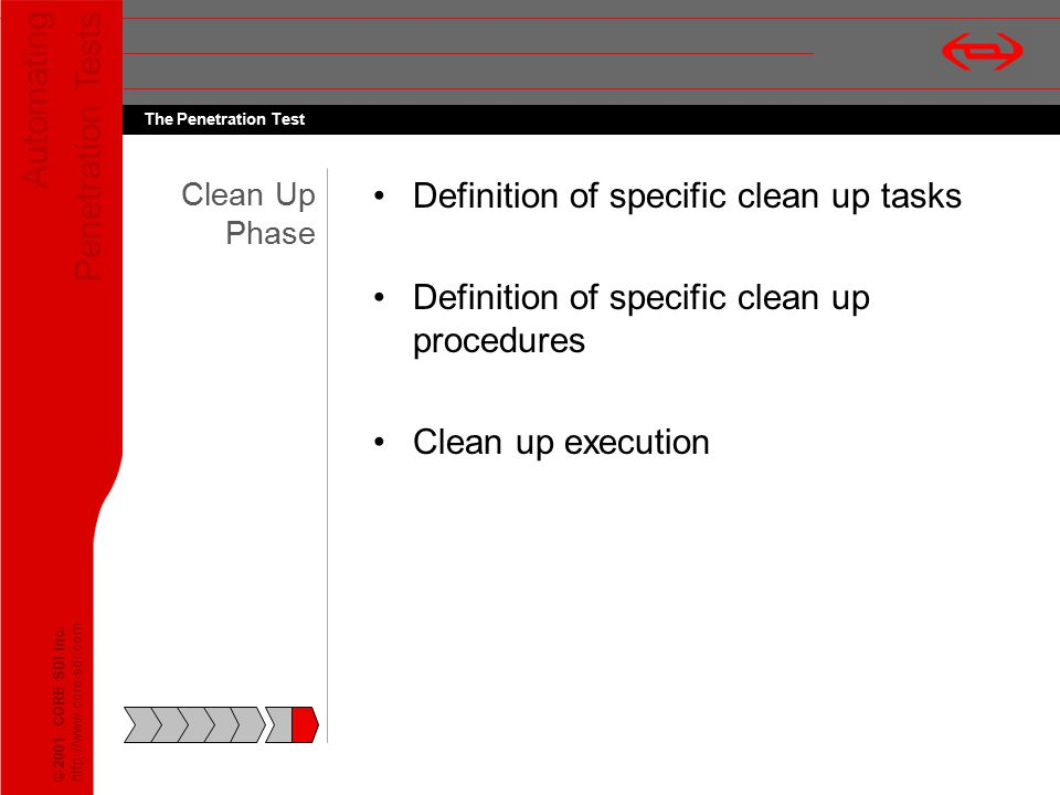 Automating Penetration Tests © 2001 CORE SDI Inc. http://www.core-sdi.com The Penetration Test Clean Up Phase Definition of specific clean up tasks De
