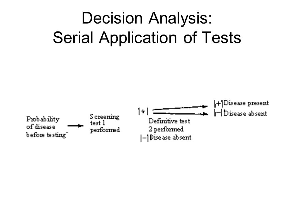 Decision Analysis: Serial Application of Tests
