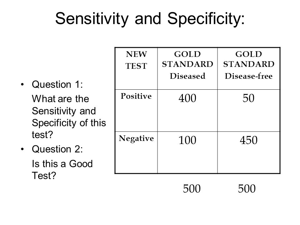 Sensitivity and Specificity: Answer to Questions 1 & 2 Sensitivity = True Positives Divided by Gold Standard Diseased (True positives plus false negatives) = 400/500 = 80% Specificity = True Negatives Divided by Gold Standard Disease-free (True negatives plus false positives = 450/500 = 90% Good Test?