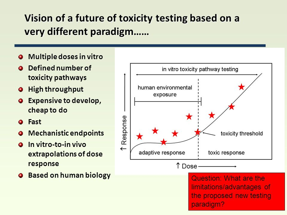 Vision of a future of toxicity testing based on a very different paradigm…… Multiple doses in vitro Defined number of toxicity pathways High throughput Expensive to develop, cheap to do Fast Mechanistic endpoints In vitro-to-in vivo extrapolations of dose response Based on human biology Question: What are the limitations/advantages of the proposed new testing paradigm