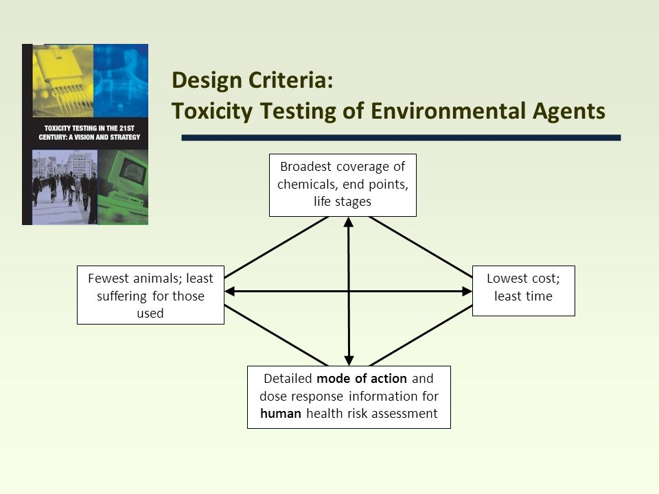 Design Criteria: Toxicity Testing of Environmental Agents Broadest coverage of chemicals, end points, life stages Lowest cost; least time Detailed mode of action and dose response information for human health risk assessment Fewest animals; least suffering for those used