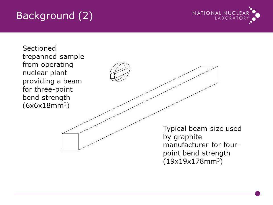 Elementary beam theory Standard formula for the strength (S) of a beam in three-point bending with cross-section bd Good approximation for long beams (large L/d) as local stresses at the supports are small compared to the applied stresses.
