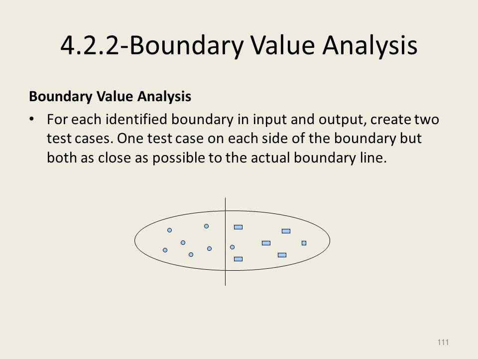 4.2.2-Boundary Value Analysis Boundary Value Analysis For each identified boundary in input and output, create two test cases.