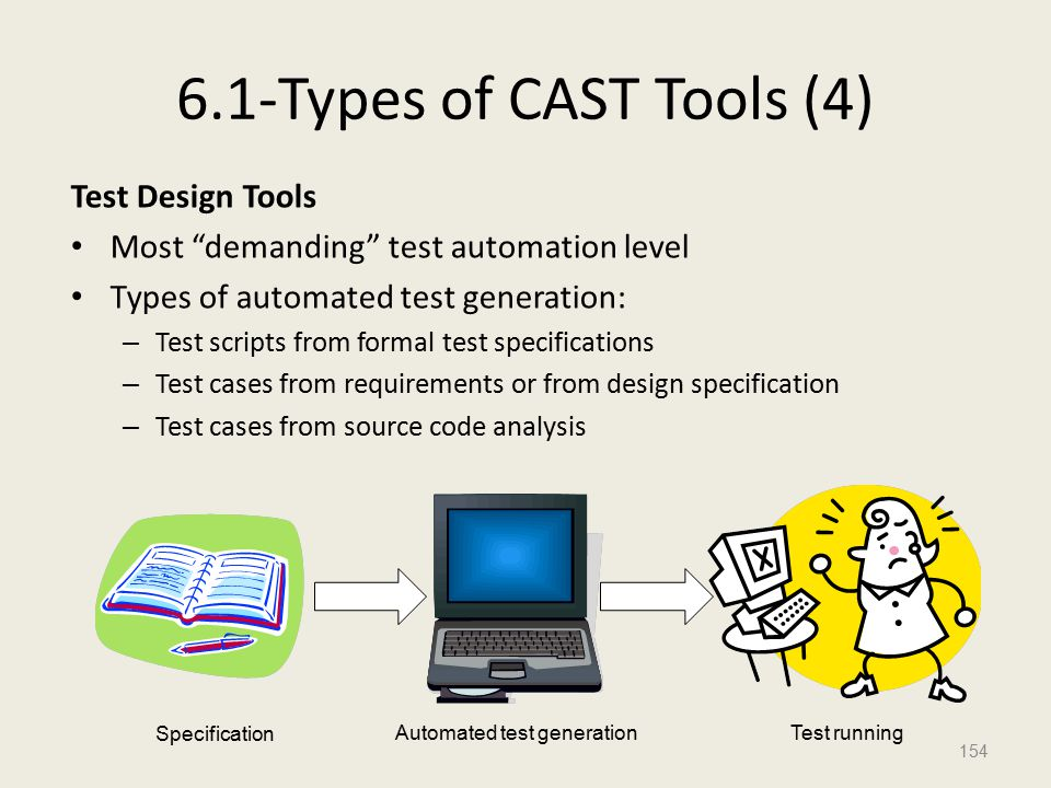 6.1-Types of CAST Tools (4) Test Design Tools Most demanding test automation level Types of automated test generation: – Test scripts from formal test specifications – Test cases from requirements or from design specification – Test cases from source code analysis 154 Specification Automated test generationTest running