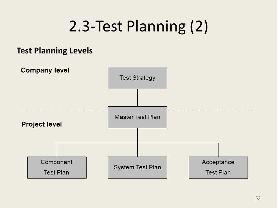 2.3-Test Planning (2) Test Planning Levels 52 Test Strategy Master Test Plan System Test Plan Component Test Plan Acceptance Test Plan Company level Project level