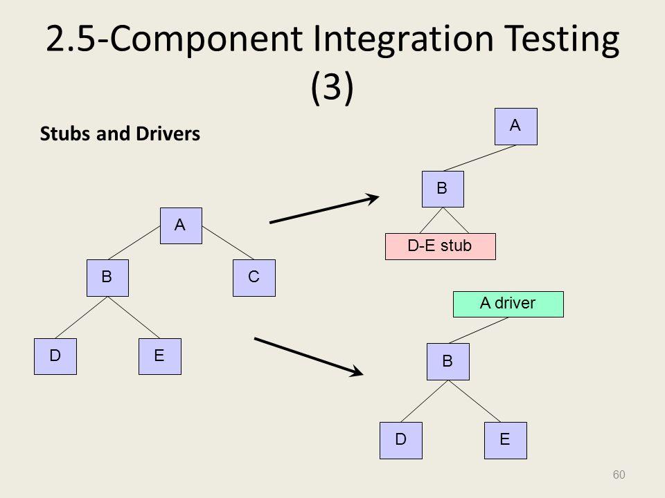 2.5-Component Integration Testing (3) Stubs and Drivers 60 A CB DE A B D-E stub A driver B DE
