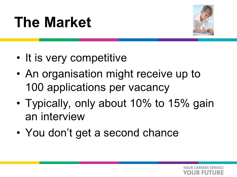 The Market It is very competitive An organisation might receive up to 100 applications per vacancy Typically, only about 10% to 15% gain an interview You don't get a second chance