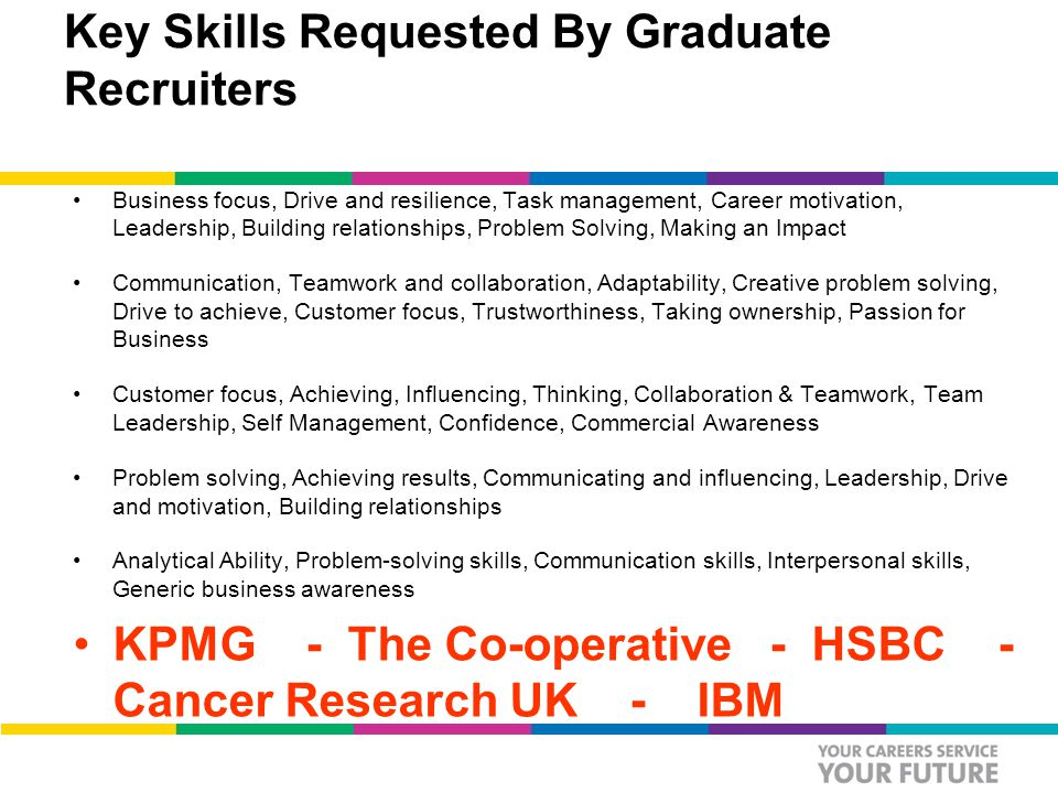 Key Skills Requested By Graduate Recruiters Business focus, Drive and resilience, Task management, Career motivation, Leadership, Building relationships, Problem Solving, Making an Impact Communication, Teamwork and collaboration, Adaptability, Creative problem solving, Drive to achieve, Customer focus, Trustworthiness, Taking ownership, Passion for Business Customer focus, Achieving, Influencing, Thinking, Collaboration & Teamwork, Team Leadership, Self Management, Confidence, Commercial Awareness Problem solving, Achieving results, Communicating and influencing, Leadership, Drive and motivation, Building relationships Analytical Ability, Problem-solving skills, Communication skills, Interpersonal skills, Generic business awareness KPMG - The Co-operative - HSBC - Cancer Research UK - IBM