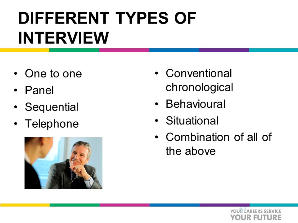 DIFFERENT TYPES OF INTERVIEW One to one Panel Sequential Telephone Conventional chronological Behavioural Situational Combination of all of the above 57
